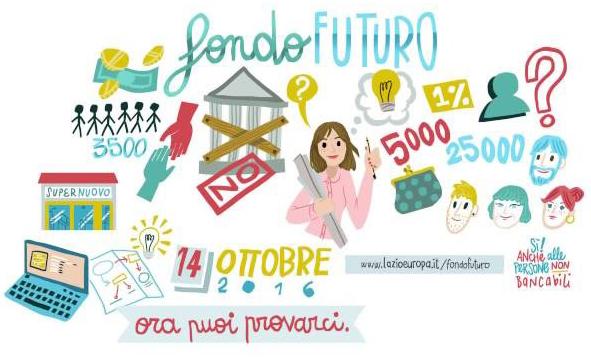 Regione Lazio – Lazio Innova: sostegno per le imprese Fondo Futuro